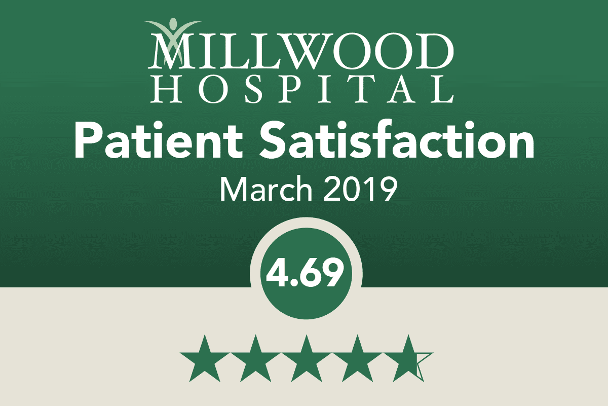 Millwood Hospital Patient Satisfaction Survey